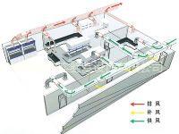 实验室通风系统 (6)
